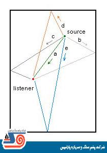 sound-absorption-rockwool-583.jpg